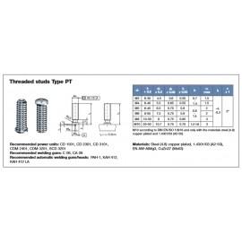 Technické parametry a rozměry  PT šroubů (AJ)