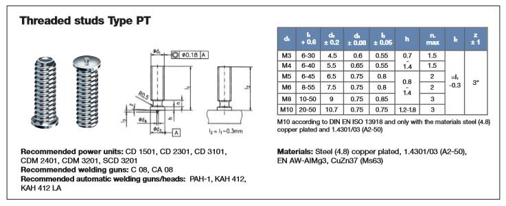 PT svorníky parametry (AJ)