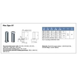 Technické parametry a rozměry UT kolíků (AJ)