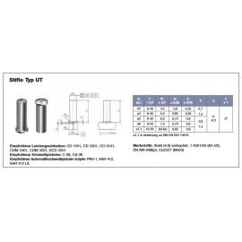 Technické parametry a rozměry UT kolíků (NJ)