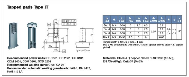 IT svorníky parametry (AJ)